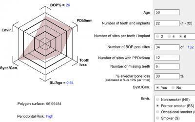 Periodontālā riska novērtējuma rīks